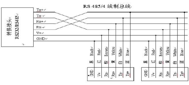 通讯接口    rs485/4线制
